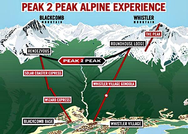 Whistler Peak 2 Peak Map
