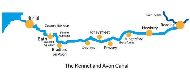 Kennet and Avon Canal Walk
